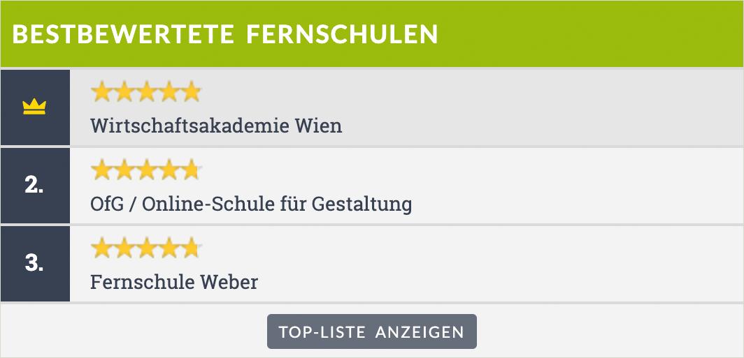Liste bestbewertete Fernschulen Platz 1 Wirtschaftsakademie Wien